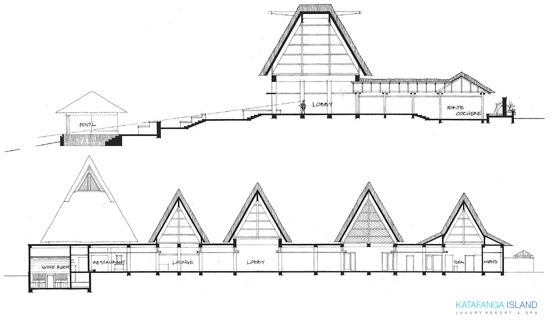 Main Building Elevation - Section A & B View